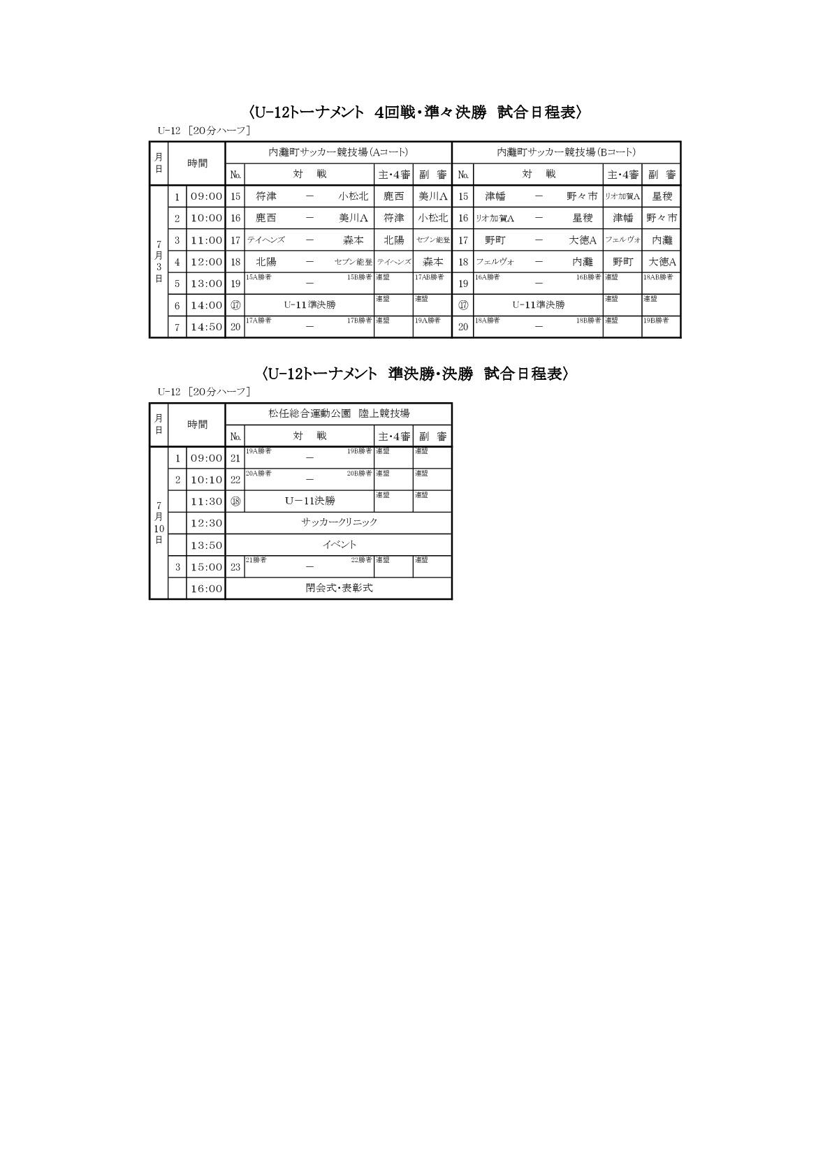 第32回若葉旗(第2日目結果)0529 日程-001 (1)